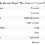 Jelly Gamat QNC Bohong ?